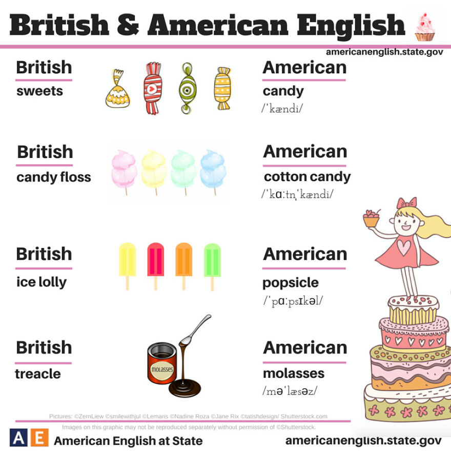 british-american-english-differences-language-11__880
