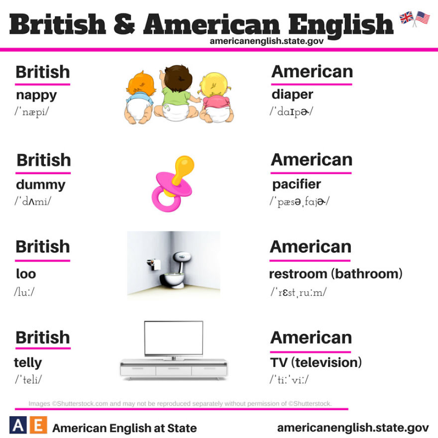 british-american-english-differences-language-12__880
