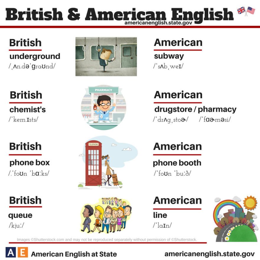 british-american-english-differences-language-13__880