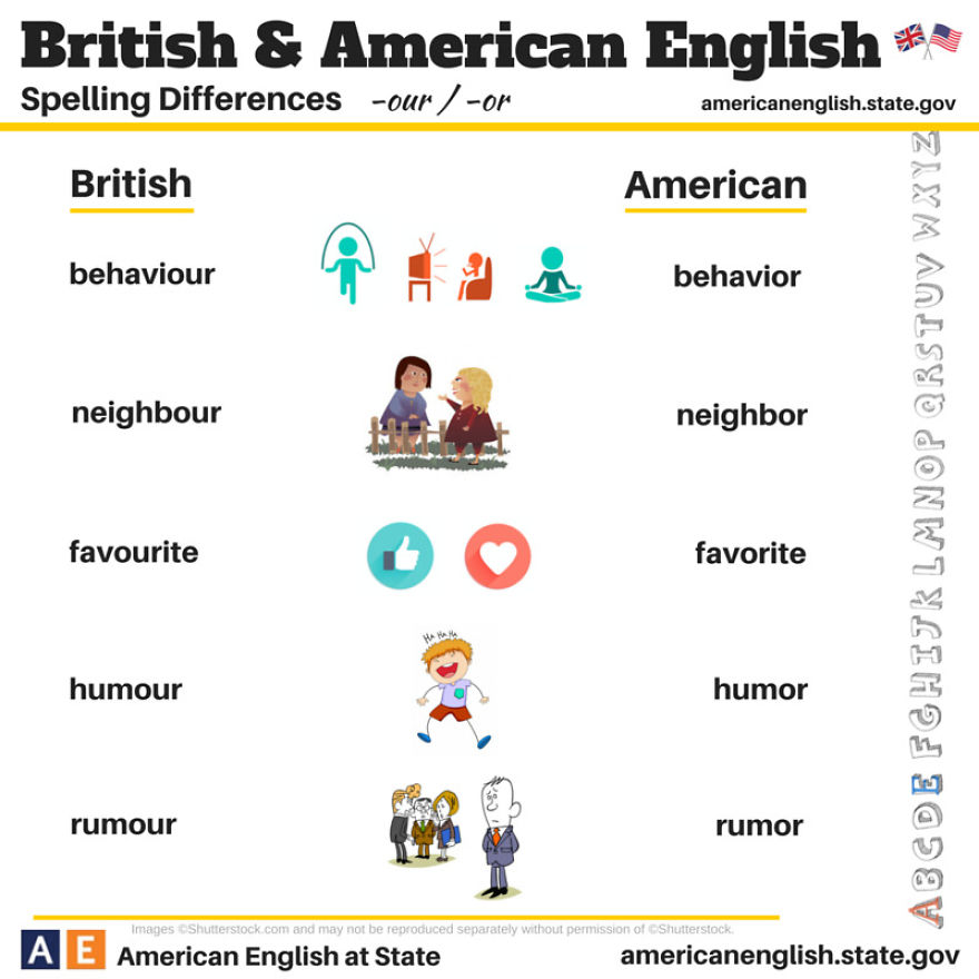 british-american-english-differences-language-15__880
