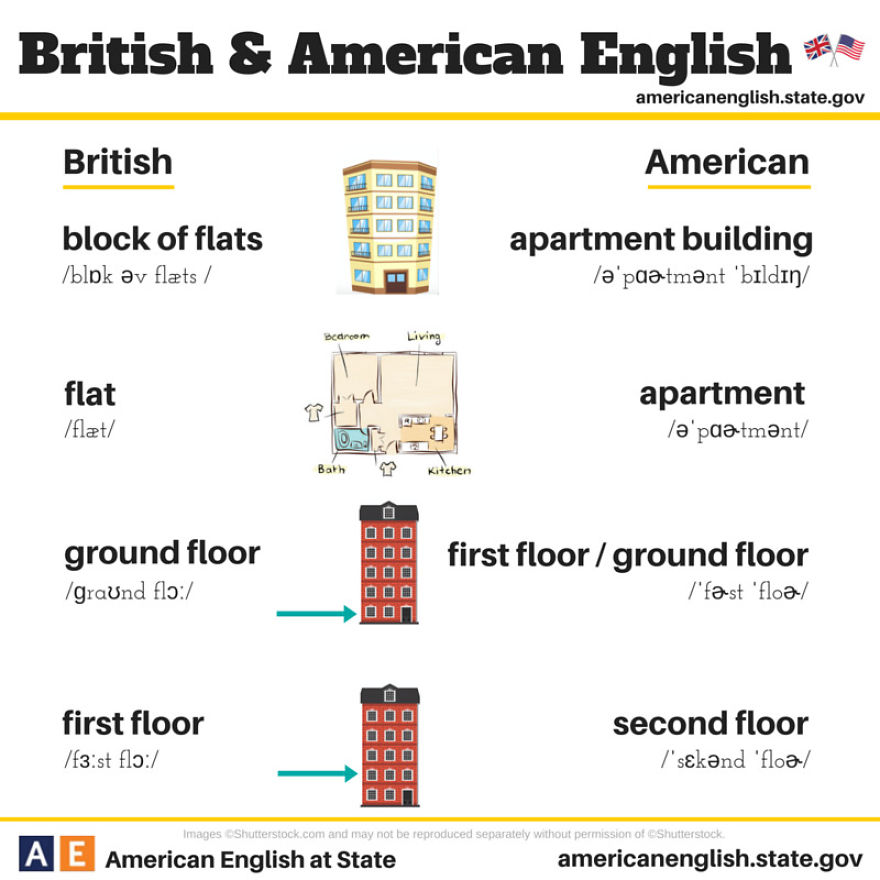 british-american-english-differences-language-5__880