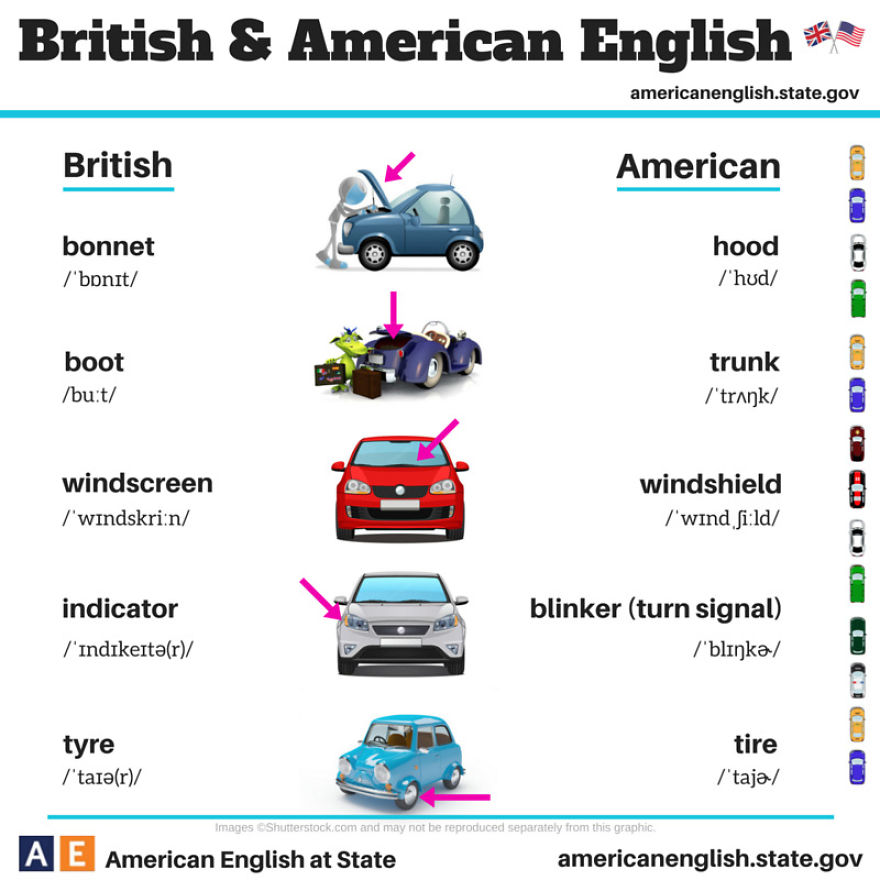 british-american-english-differences-language-6__880