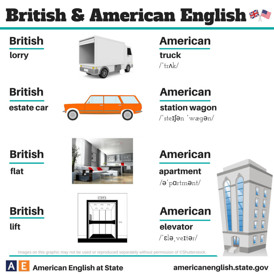 british-american-english-differences-language-9__880