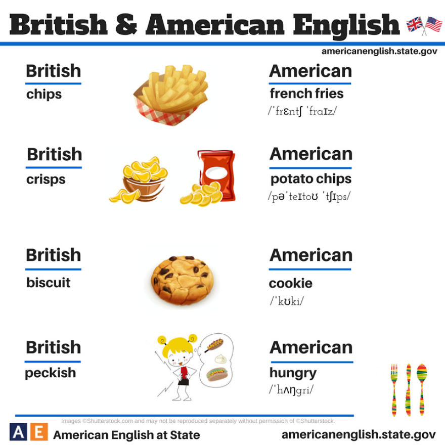 british-american-english-differences-language_2__880
