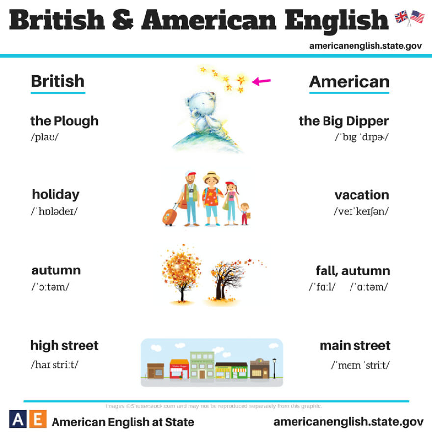 british-american-english-differences-language__8