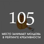 Цифра дня: как у Молдовы с креативностью?