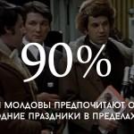 Цифра цифра: сколько граждан Молдовы предпочитают праздновать Новый год дома