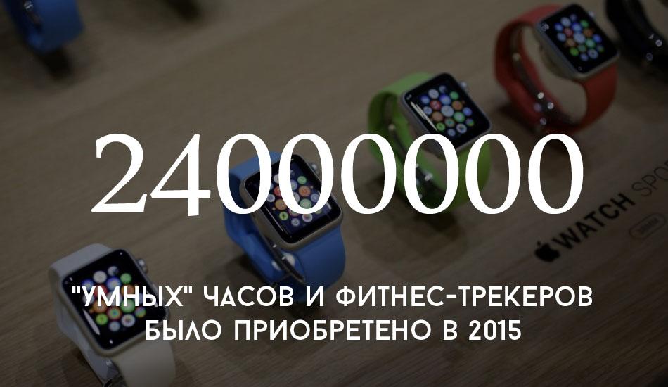 cyfra_dnya_smart_watch_locals