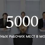Цифра дня: сколько рабочих мест вакантно в Молдове
