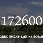 Цифра дня: самый густонаселенный район Кишинева