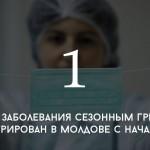 Цифра дня: сколько человек в Молдове заболело сезонным гриппом