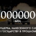 Цифра дня: ущерб, который службы такси нанесли государству в прошлом году