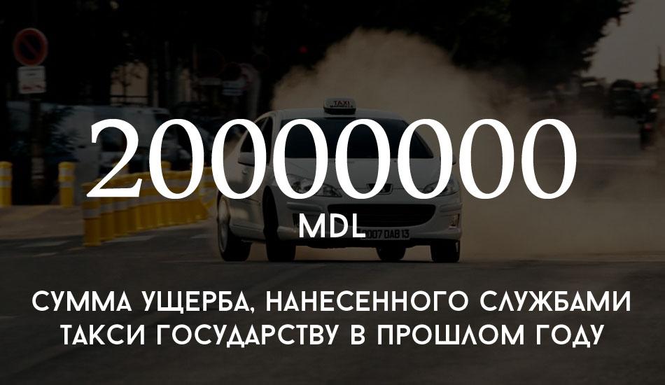 cyfra_dnya_taxi_chisinau_locals