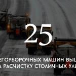 Цифра дня: сколько машин убирают снег с кишиневских улиц