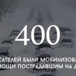 Цифра дня: сколько спасателей мобилизованы для помощи на дорогах