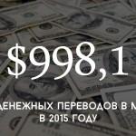 Цифра дня: сколько денег перевели в Молдову из-за рубежа в 2015 году
