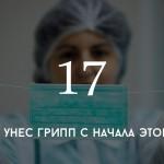 Цифра дня: сколько человек стали жертвами гриппа в этом году