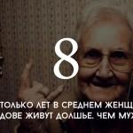 Цифра дня: на сколько лет женщины в Молдове живут дольше, чем мужчины