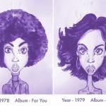 Принс и его прически с 1978 по 2013 годы