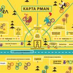 Велохора 2016: карта активностей «Дня семьи»