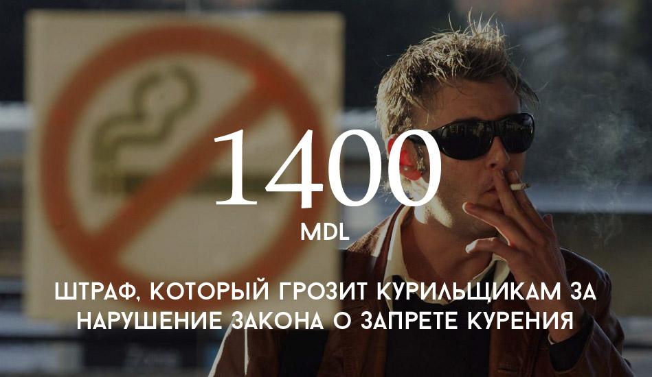 cyfra_dnya_shtraf_kurenie