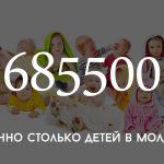 Цифра дня: сколько в Молдове детей
