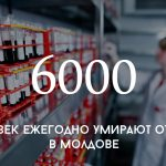 Цифра дня: сколько человек ежегодно умирает от рака в Молдове