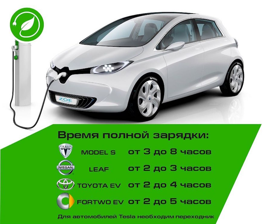 electromobile00001