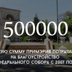 Цифра дня: сколько денег было потрачено на благоустройство сквера Кафедрального собора