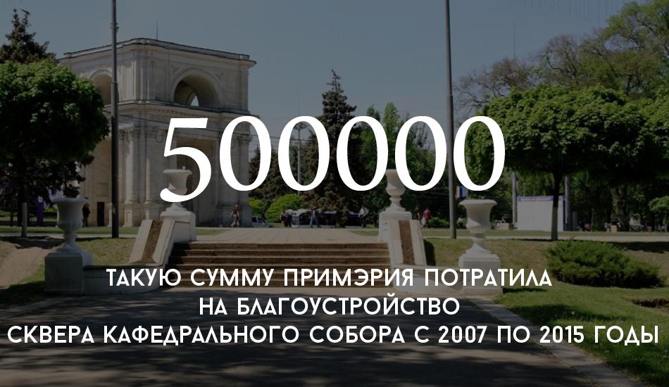 1403459211_parcul-catedralei