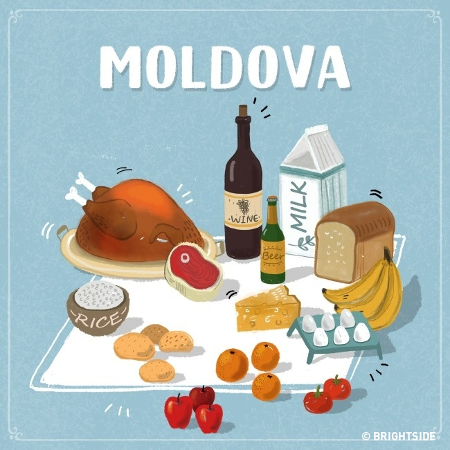products-moldova-vs-other-contries00013