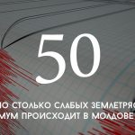 Цифра дня: сколько в Молдове происходит землетрясений в год