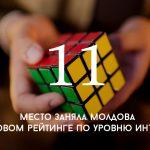 Цифра дня: какое место занимает Молдова в мировом рейтинге по уровню интеллекта