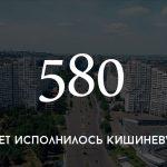 Цифра дня: сколько лет исполнилось Кишиневу