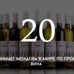 Цифра дня: на каком месте находится Молдова по производству вина