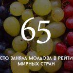 Цифра дня: Молдова в рейтинге мирных стран