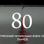 Цифра дня: землетрясения, произошедшие 27 декабря