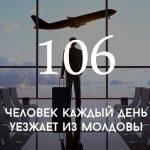 Итоги 2016: 10 главных цифр года