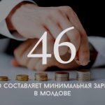 Цифра дня: минимальная зарплата в Молдове