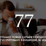 Цифра дня: в Кишиневе растет заболеваемость гриппом и ОРВИ