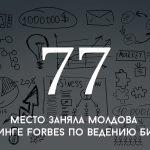 Цифра дня: какое место заняла Молдова в рейтинге Forbes по ведению бизнеса