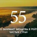 Цифра дня: Молдова в мировом рейтинге чистых стран