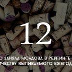 Цифра дня: рейтинг стран по количеству выпиваемого в год вина