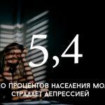 Цифра дня: сколько людей в Молдове страдает депрессией
