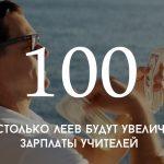 Цифра дня: зарплаты учителей в Молдове