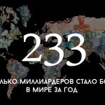 Цифра дня: ежегодный список миллиардеров мира журнала Forbes