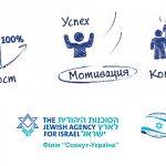 ISRAEL PROFI:  Вся правда о трудоустройстве в Израиле.  Израильский рынок труда в вопросах и ответах