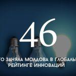 Цифра дня: Молдова в глобальном рейтинге инноваций