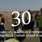 Цифра дня: результаты общественной акции «Поможем природе»