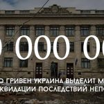 Цифра дня: гуманитарная помощь Молдове
